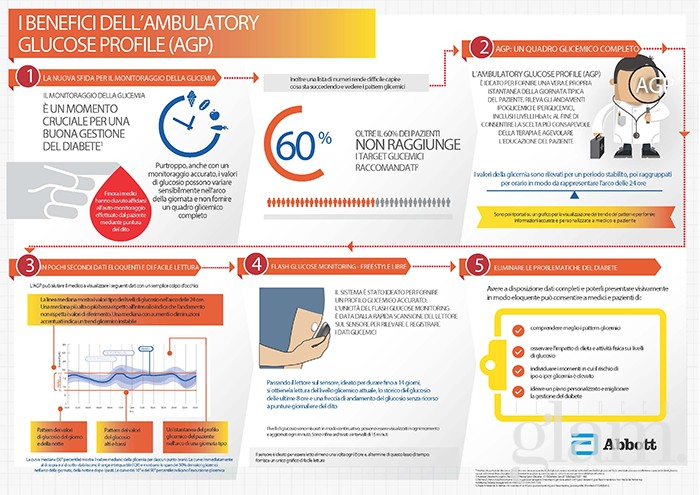 05_Agp infographic ITA