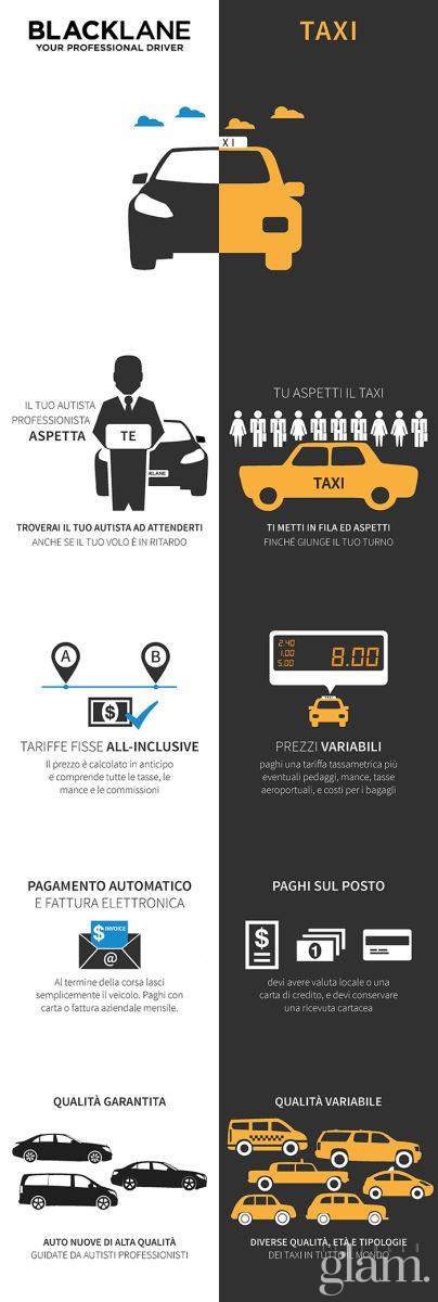 Infographic_BL_TAXI_ITALIANO